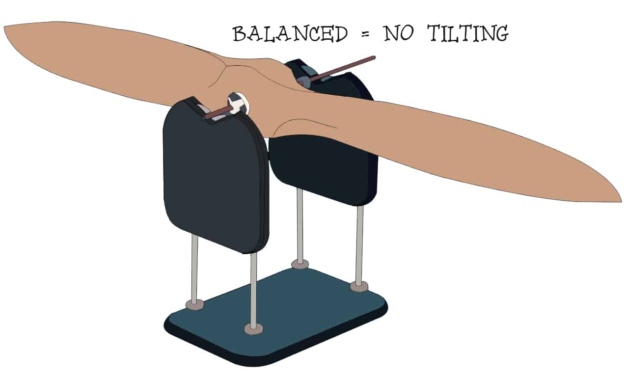Propeller balancing: No tilting, so balanced