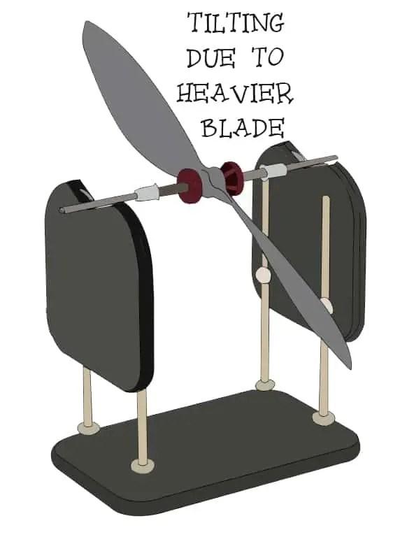 Balancing propellers: Tilted blade