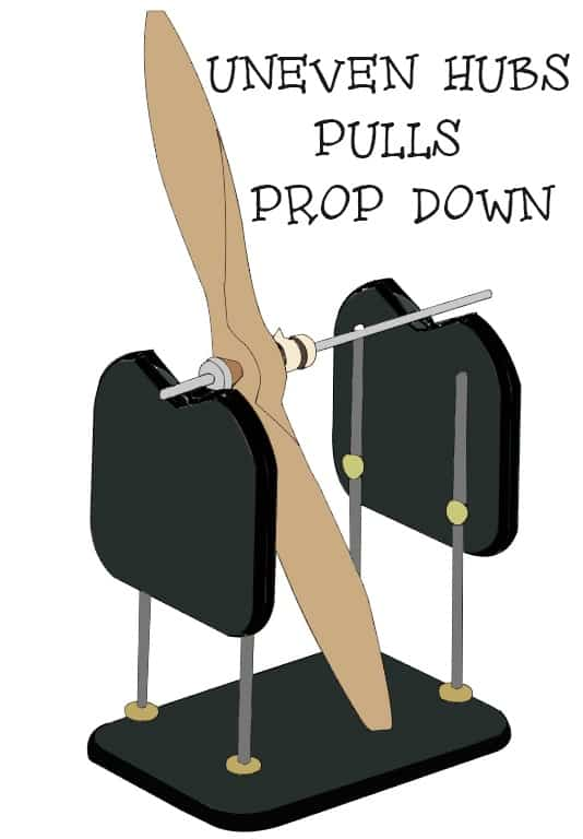 Propeller balancing: Uneven hubs