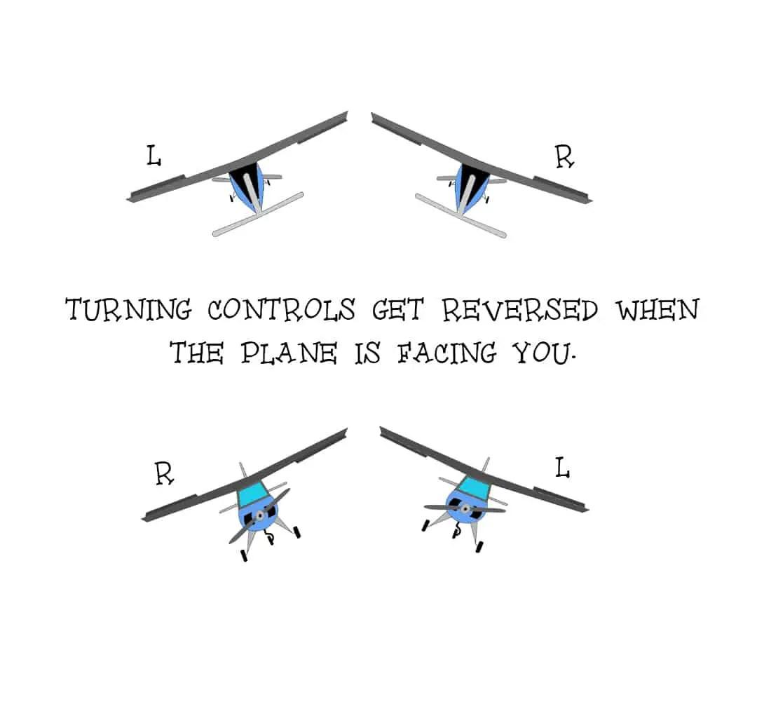 fly rc plane : orientation