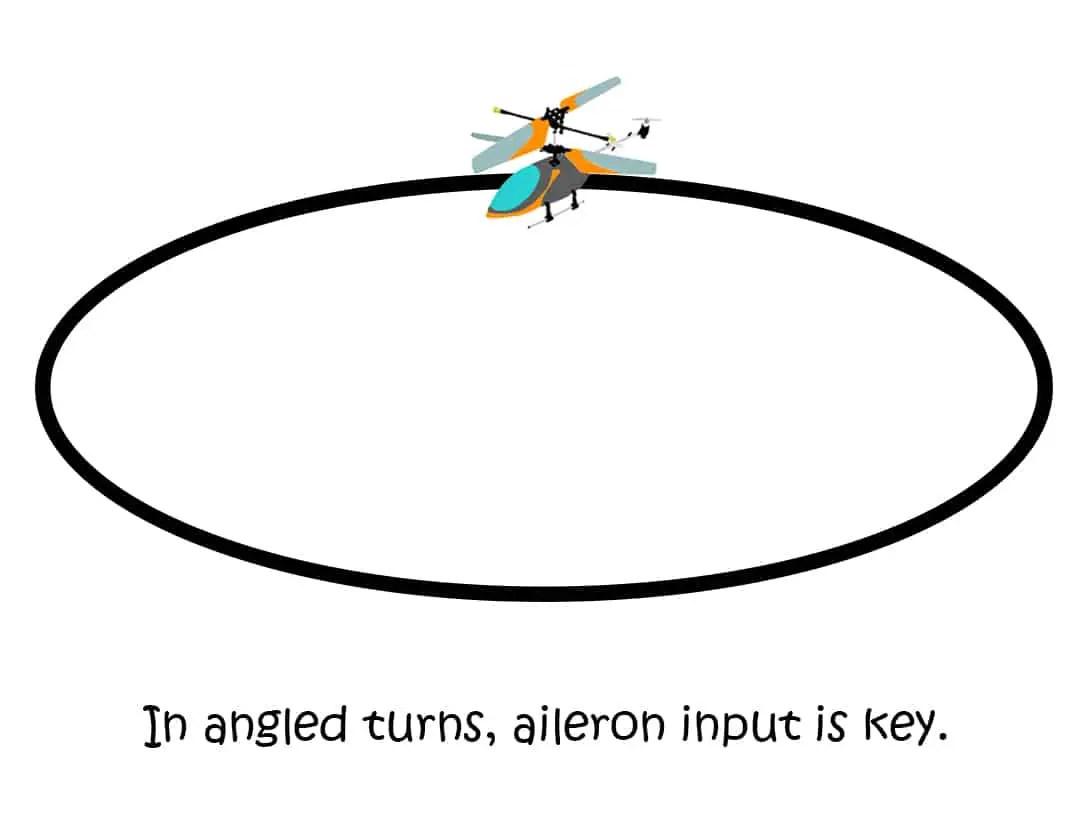 Angled turns