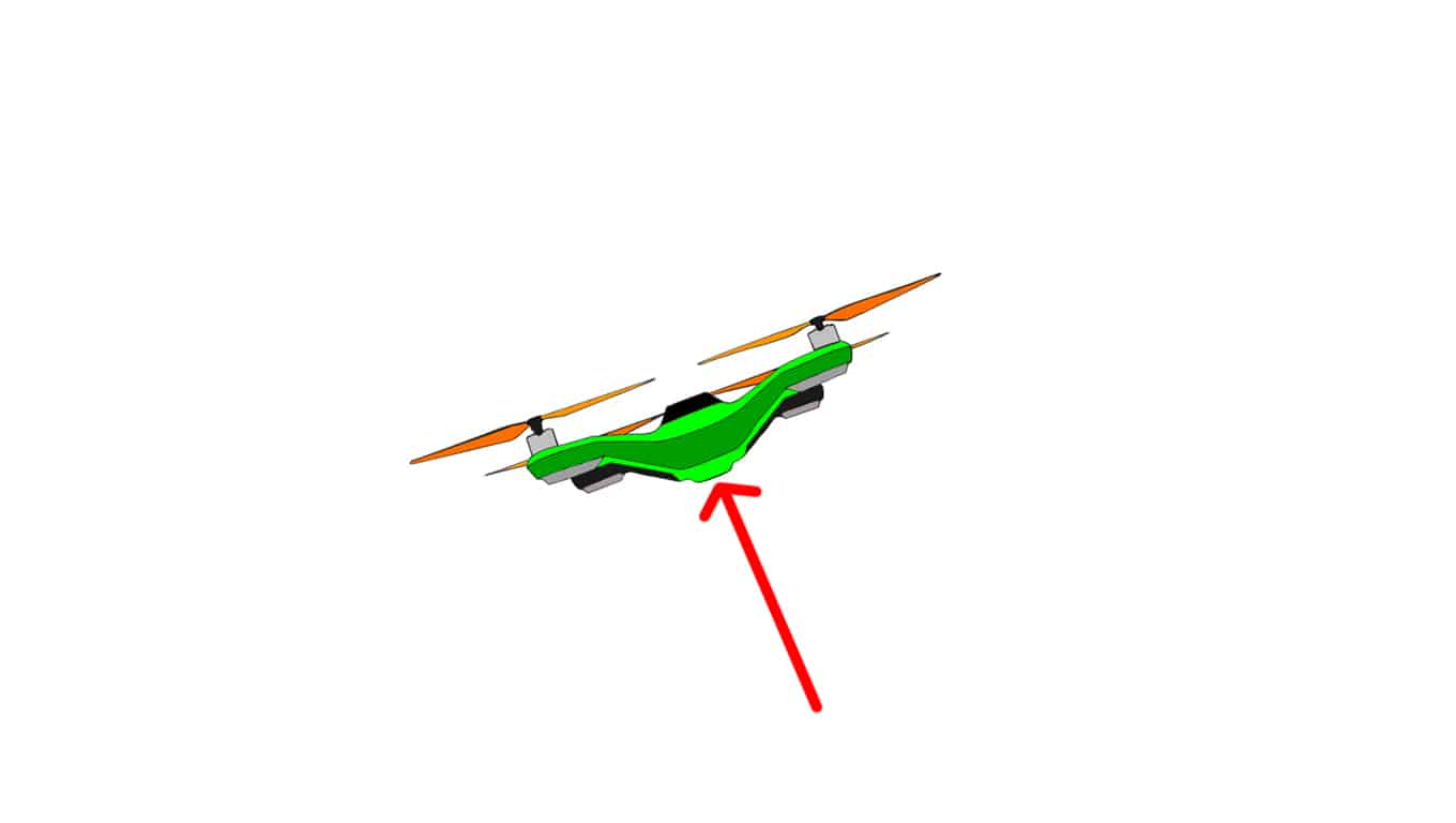 Multirotor working principle: QUADCOPTER PITCH 1