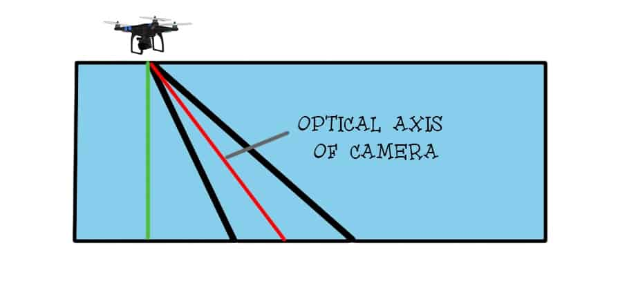 Aerial photograhpy: oblique aerial photograph