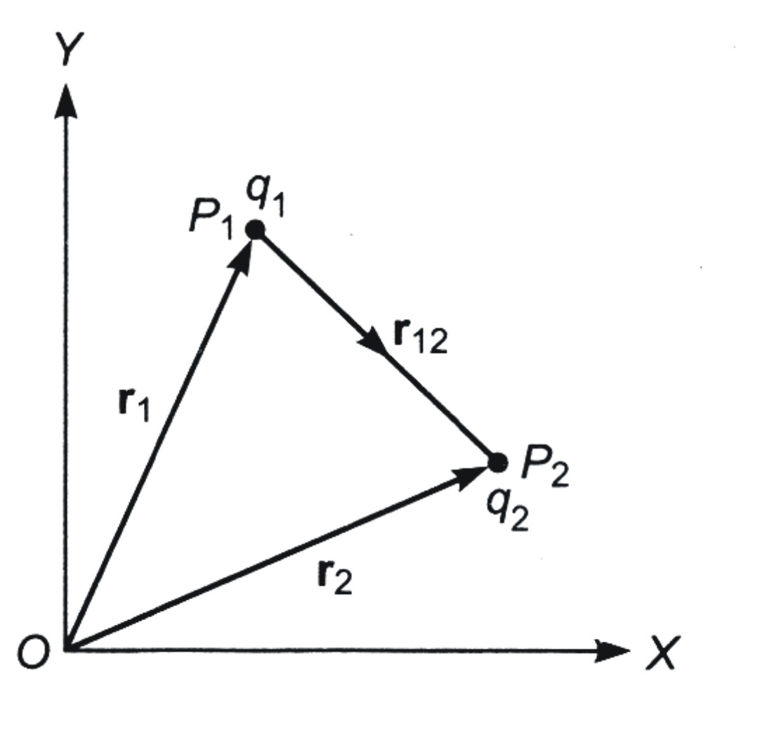 Electrostatic Potential And Capacitance Previous Year S Questions