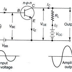 Common Base Configuration Circuit Diagram 1990 Honda Civic Stereo Wiring Transistor Previous Years Questions  Dronstudy
