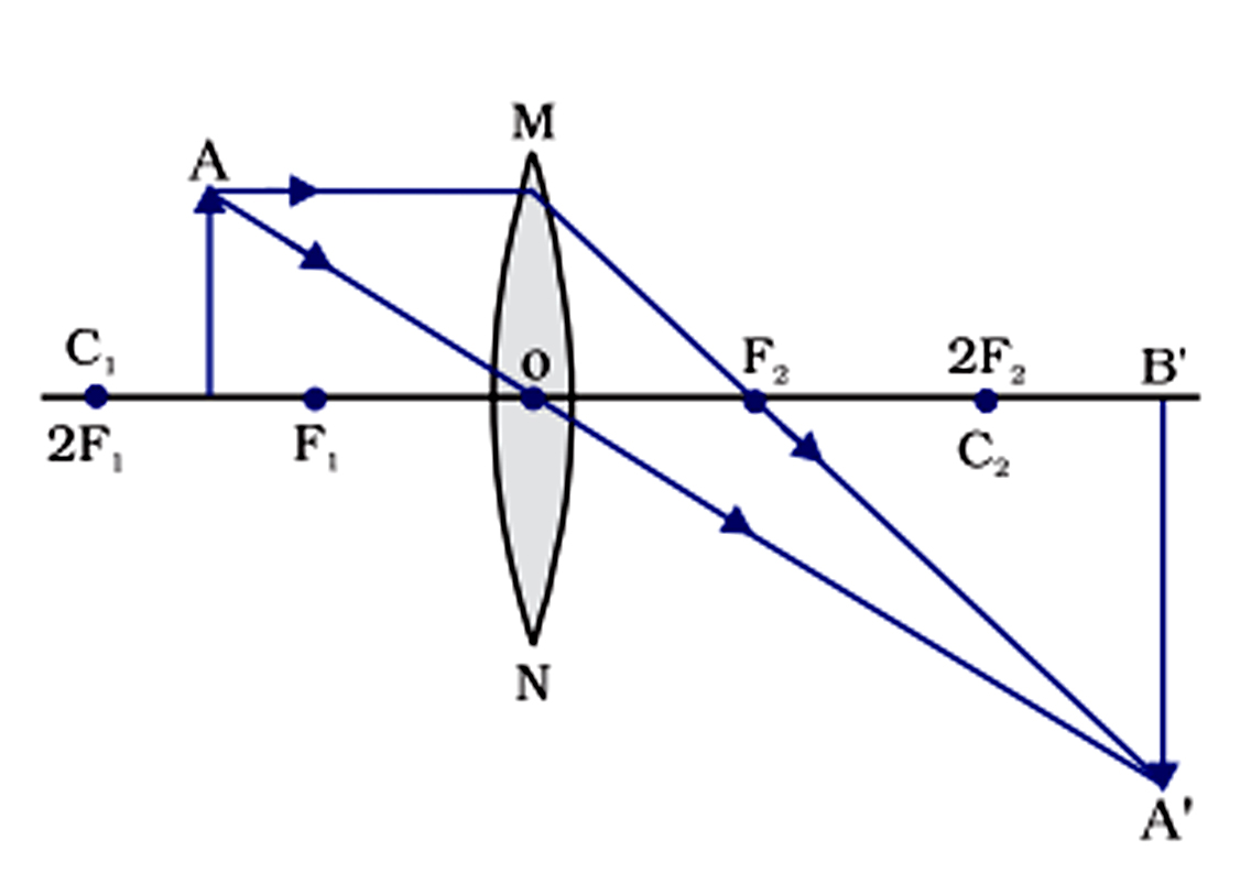 reflection ray diagram ks3 how to wire a ceiling fan with two switches diagrams cbse class 10 x physics light and