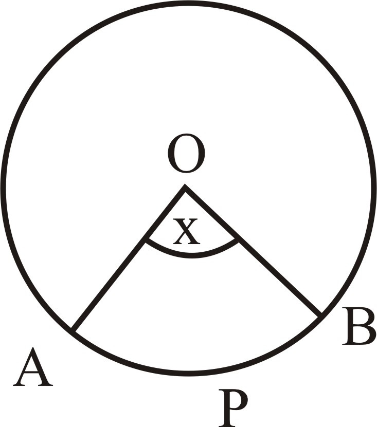 Area Related to Circles : Previous Year's Questions