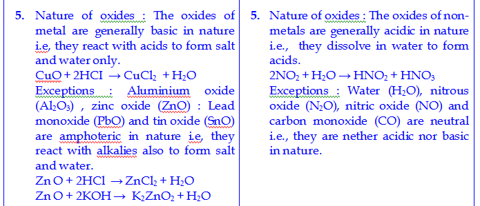 Ncert Chemistry Classification Of Elements Amp Periodicity