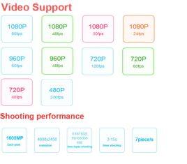 Xiaomi-Yi-Camera-14