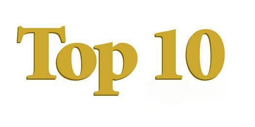 TOP 10 nejčtenějších článků v roce 2017