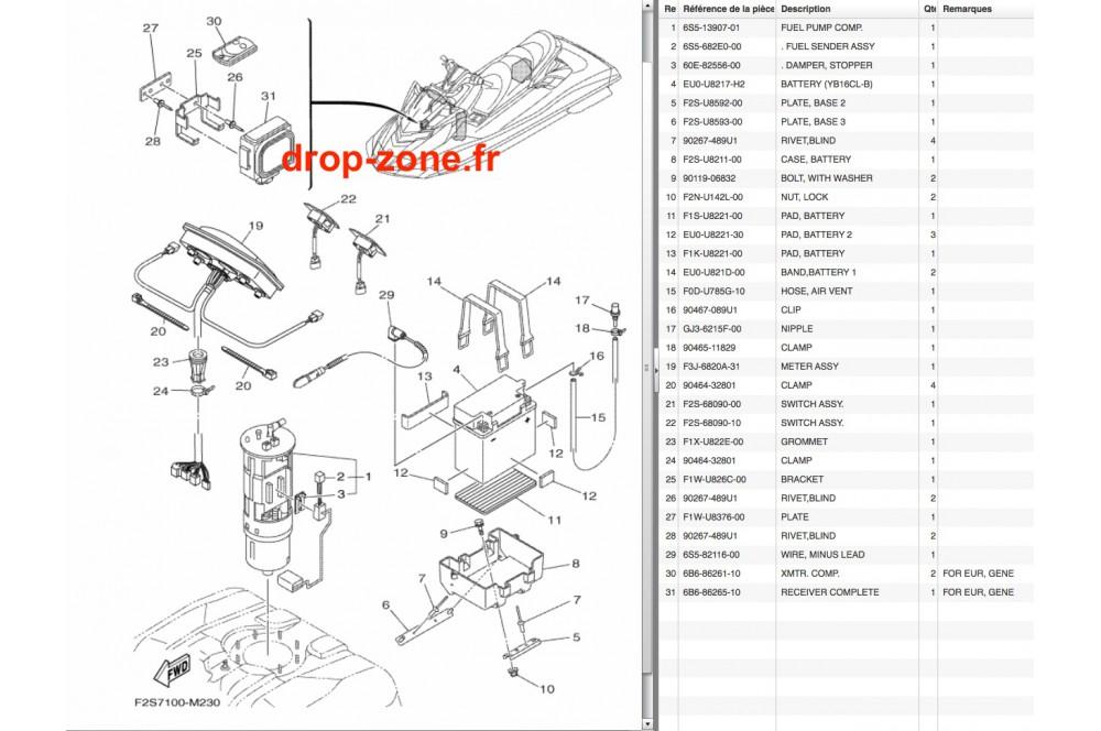 Electricité 3 FX SVHO-Cruiser 15-17/ FX HO-Cruiser 15-17