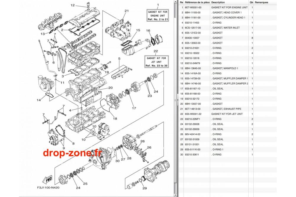 Kit réparation FX SVHO-Cruiser 14-17/ FZR-FZS SVHO 14-16
