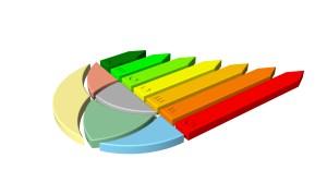 Eficiencia Energética Drouiz