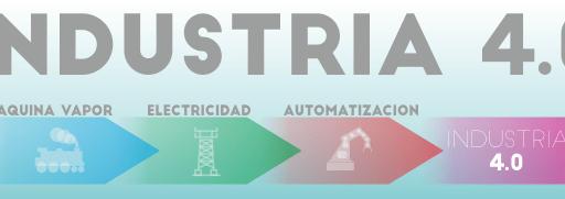 Infografía Industria 4.0