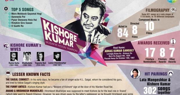 Kishore Kumar Birthday | 86th Birthday Aniversary | Saregama | Tribute to Kishore Kumar