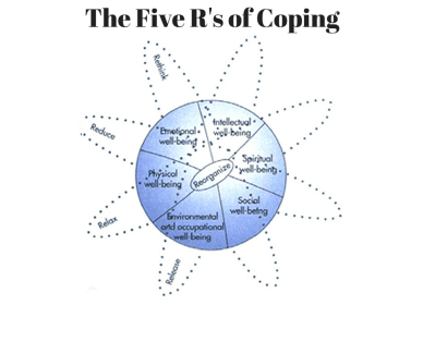 The Five R's of Coping