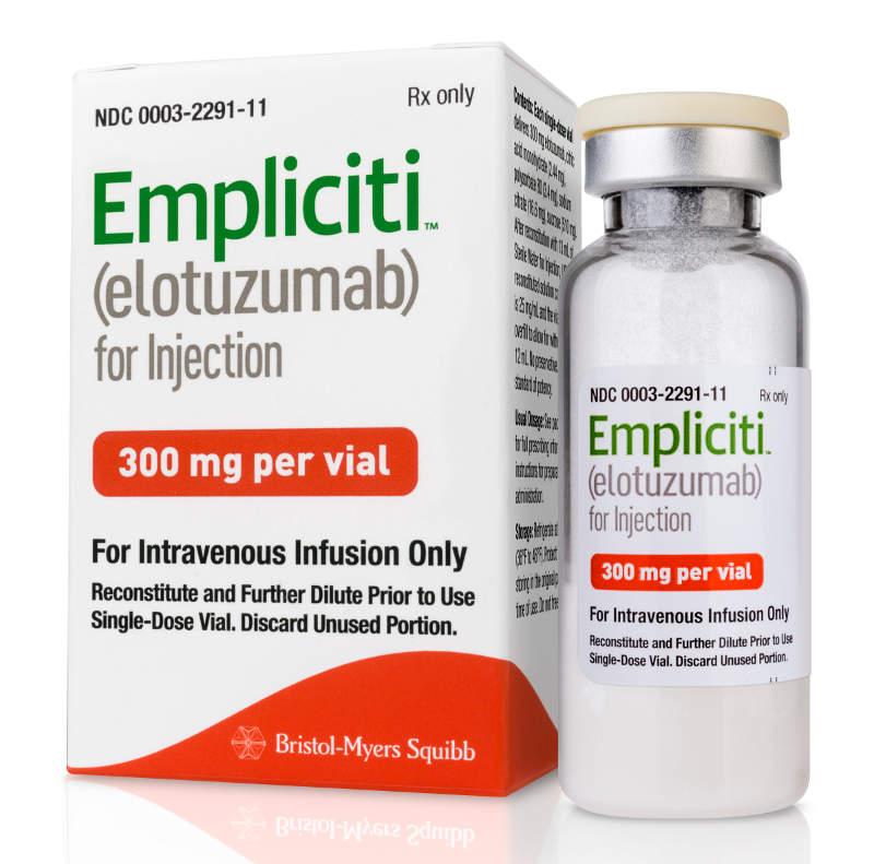 Invokana (canagliflozin) for the Treatment of Type 2 ...