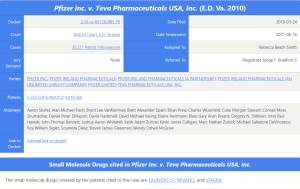 Pfizer v. Teva - Viagra patents