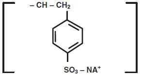 Kionex (by Paddock Laboratories, LLC)