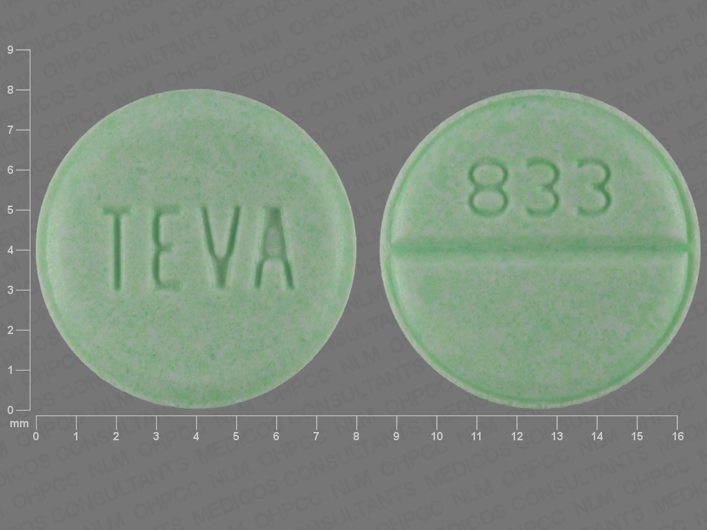 TEVA 833 Pill Images (Green / Round)