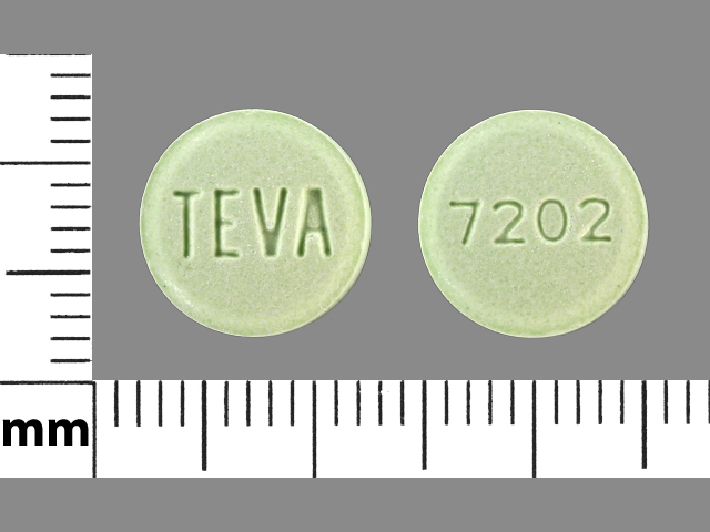 TEVA 7202 Pill Images (Green / Round)