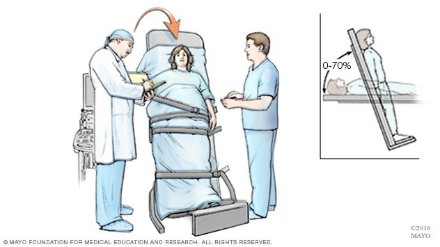 Orthostatic hypotension (postural hypotension) Disease Reference Guide - Drugs.com