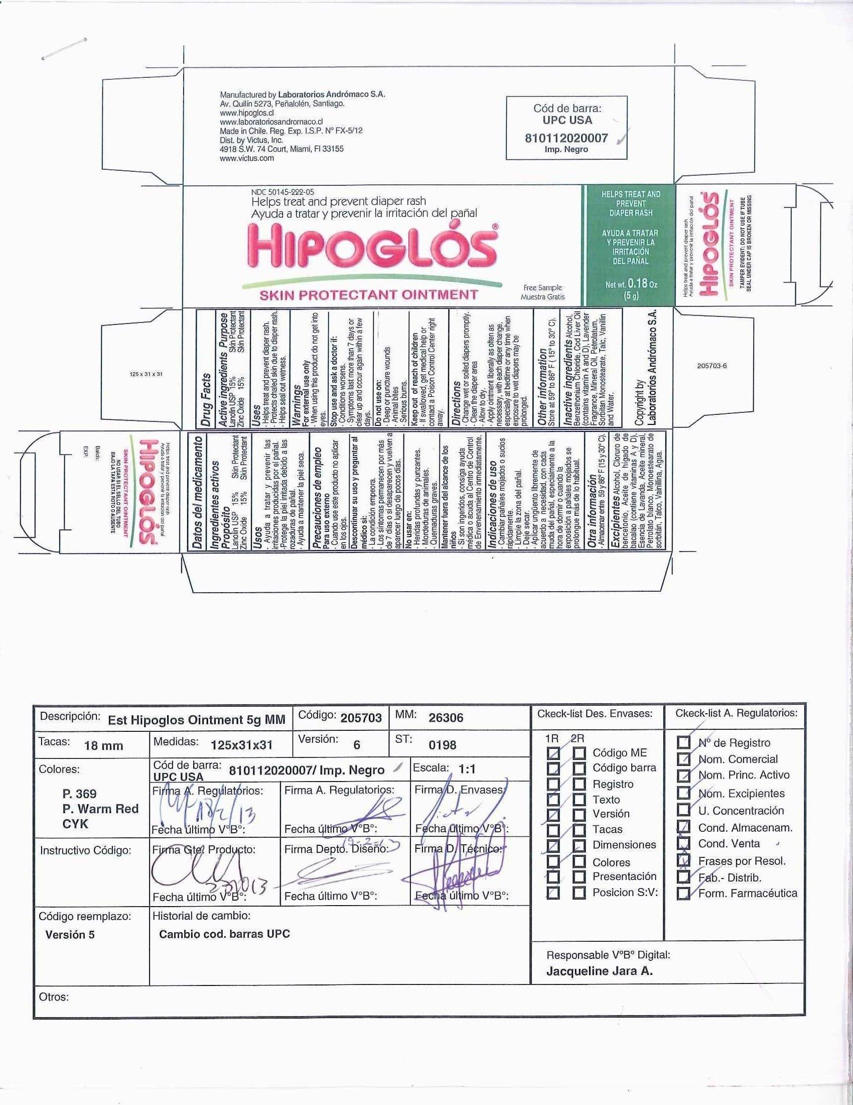 Hipoglos Ointment Laboratorios Andromaco S A