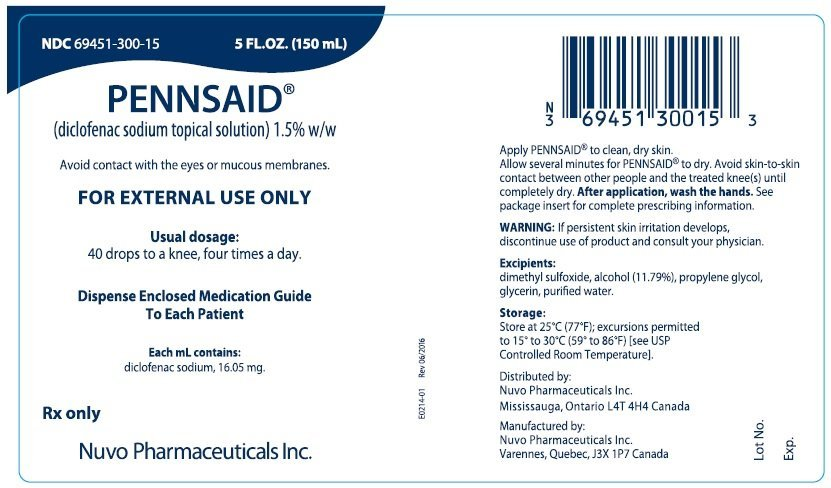 Pennsaid - FDA prescribing information side effects and uses