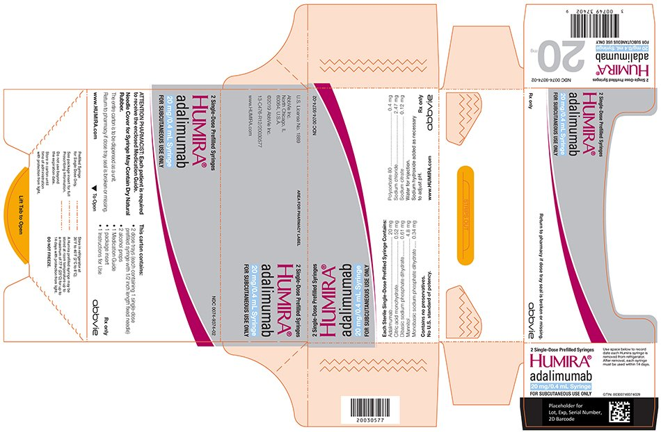 Humira - FDA prescribing information side effects and uses