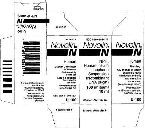 Novolin Insulin For Cats - Ideas de diseño para el hogar, color y