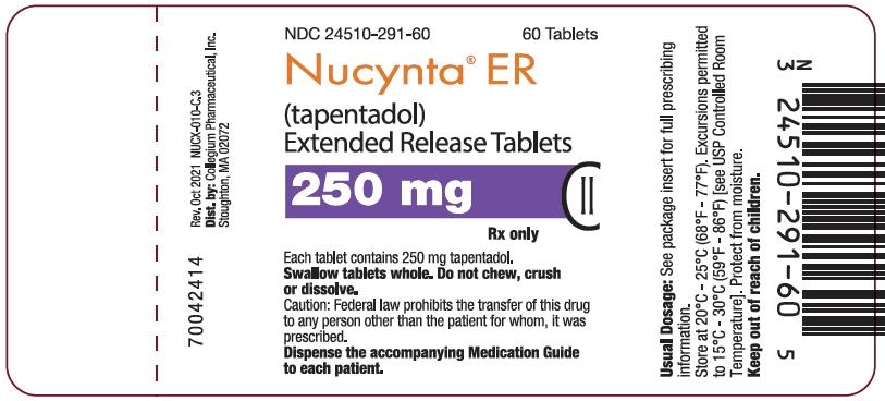 Side Effects Nucynta