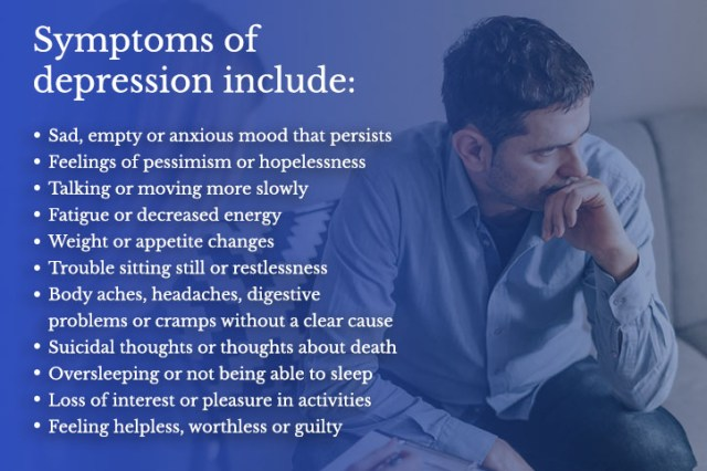 Depression | Symptoms, Types, Causes & Treatments