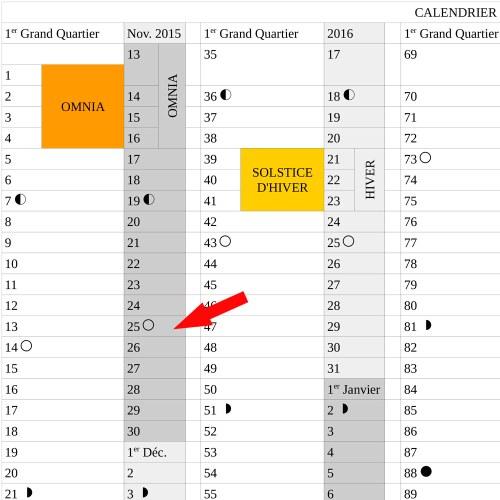 calendrier druidique et païen - exemple de dates