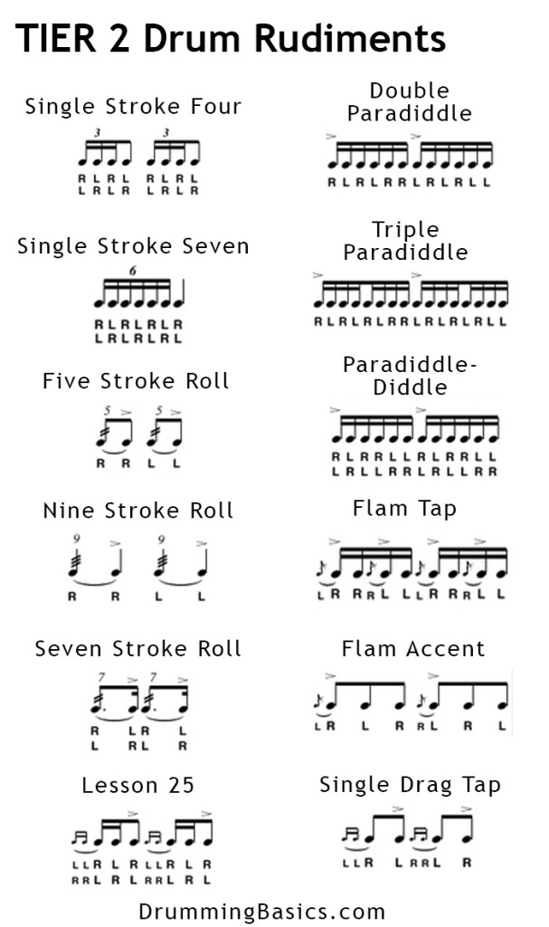 Tier2-drumrudiments
