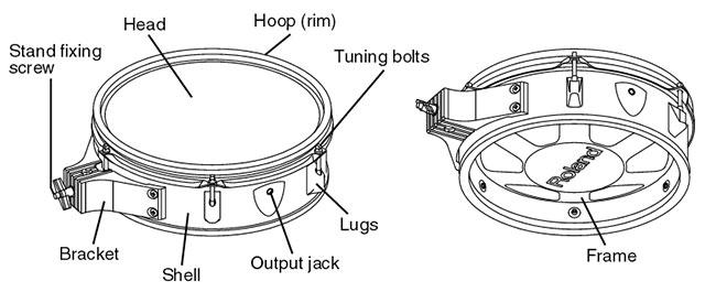 Roland Drum Pad PD-105 10 Inch Mesh V-Pad • DrumPerium
