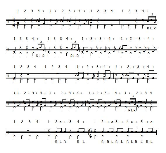 A Song For The Dead Drum Solo Intro Sheet Music Notation