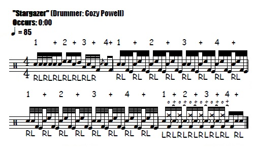 Stargazer Drum Solo Rainbow & Cozy Powell - Drum Transcription