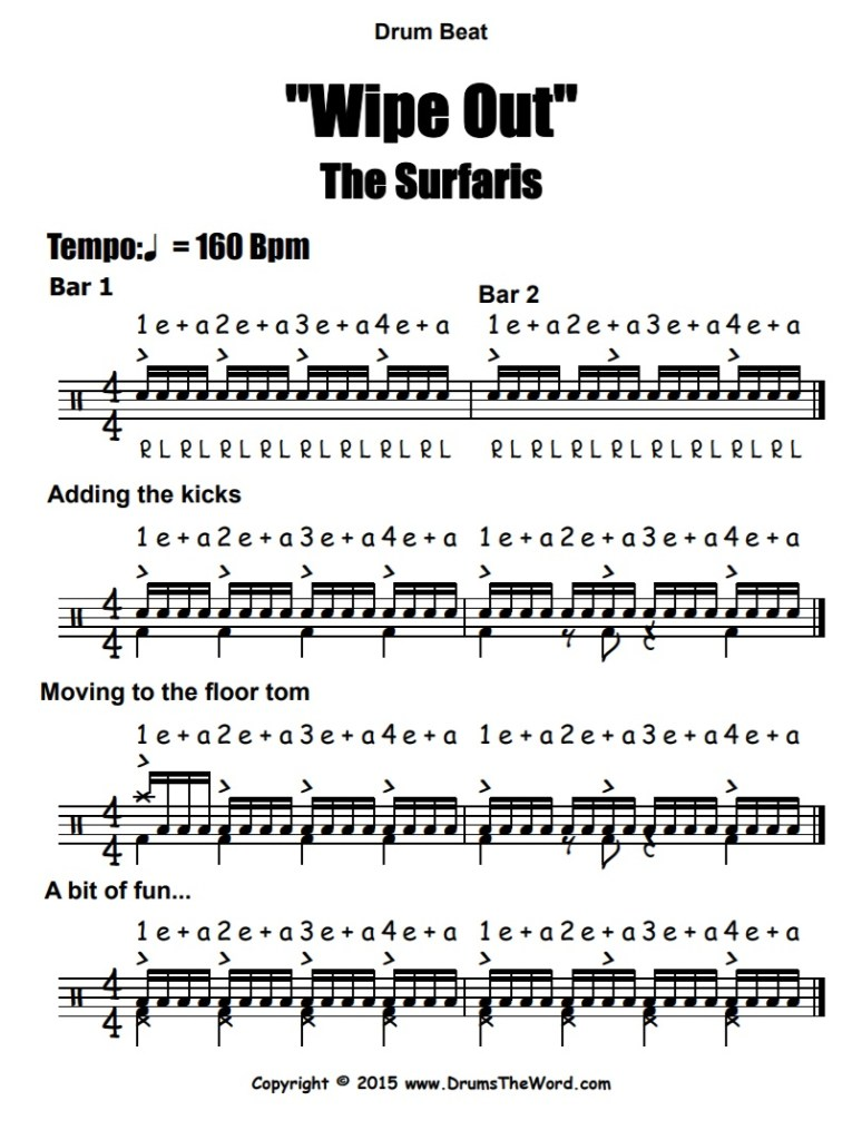 """Wipe Out"" - (The Surfaris) Drum Beat Video Drum Lesson Notation Chart Transcription Sheet Music Drum Lesson"
