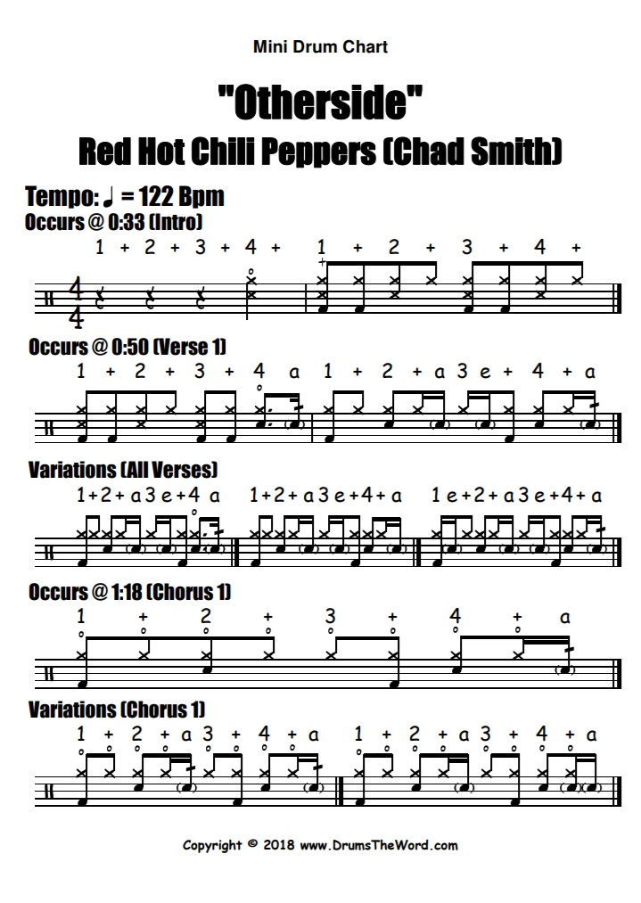 """Otherside"" - (Red Hot Chili Peppers) Full Song Video Drum Lesson Notation Chart Transcription Sheet Music Drum Lesson"