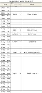 Drumstruck 2017 Tour Schedule