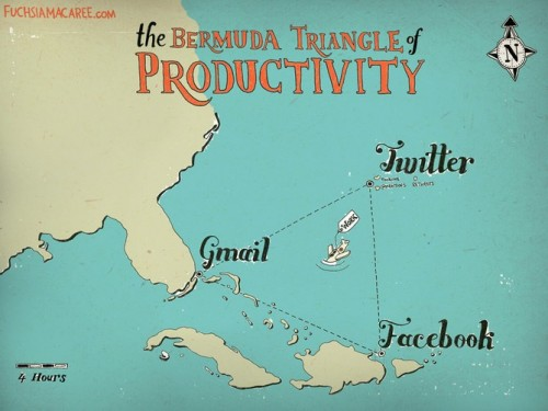 the bermuda triangle of productivity 500x375 the bermuda triangle of productivity