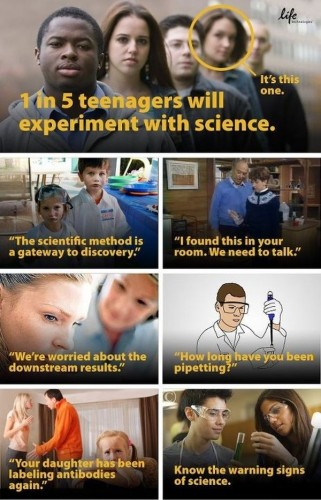 1 in 5 teenagers will experiement with science 321x500 1 in 5 teenagers will experiement with science
