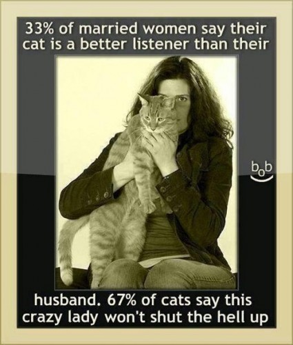 women say their cat is a better listener than their husband 425x500 women say their cat is a better listener than their husband
