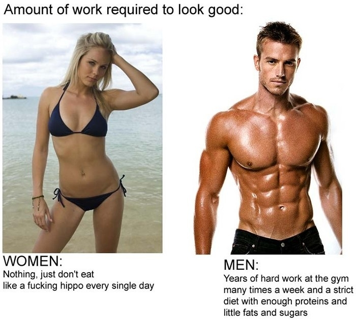 Amount of Work required to look good Amount of Work required to look good