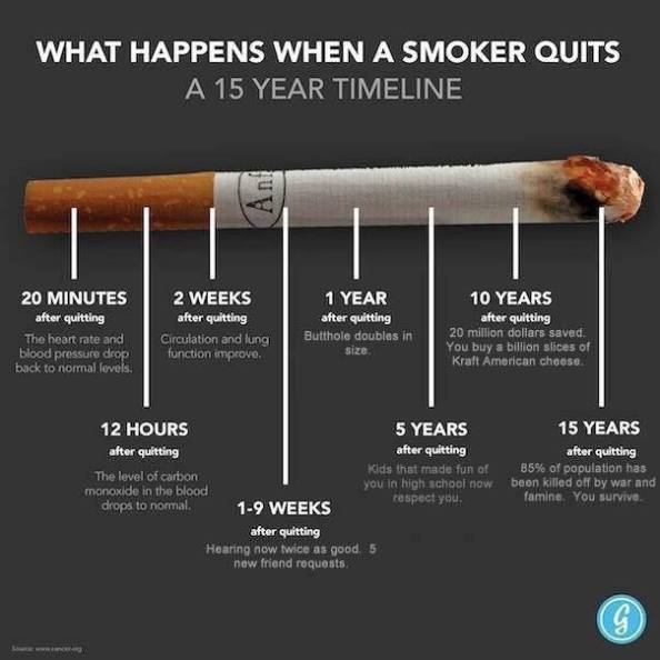 what happens when a smoker quits what happens when a smoker quits