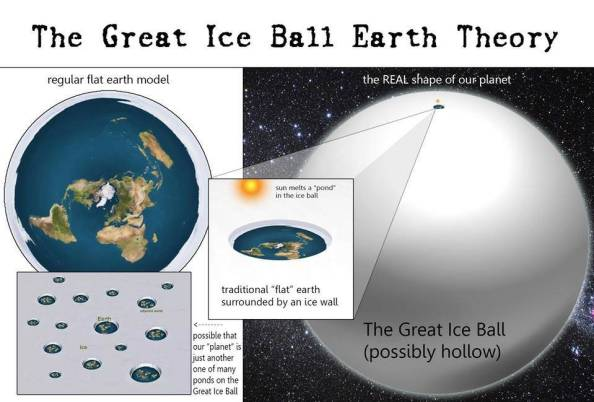 The Great Ice Ball Earth Theory The Great Ice Ball Earth Theory