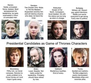 Presidential Candidates as Game of Thrones Characters