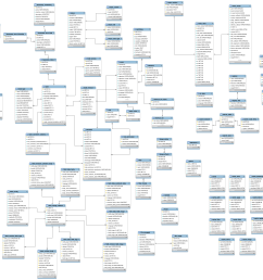 database schema [ 2553 x 2399 Pixel ]