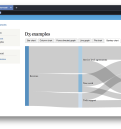 a screenshot of the d3 sankey examples module displaying an example revenue streams chart [ 1364 x 814 Pixel ]