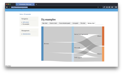 small resolution of a screenshot of the d3 sankey examples module displaying an example revenue streams chart